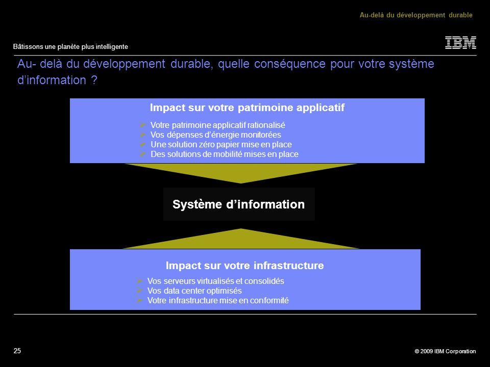 25 © 2009 IBM Corporation Bâtissons une planète plus intelligente Système dinformation Au- delà du développement durable, quelle conséquence pour votr