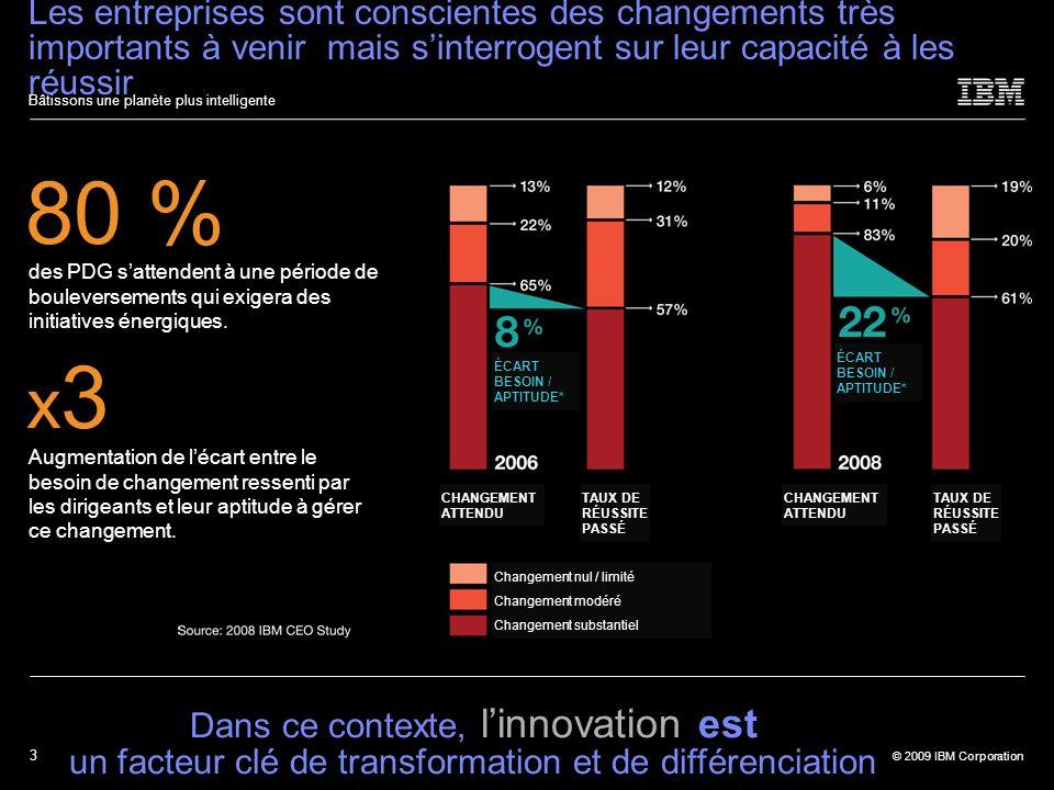 3 © 2009 IBM Corporation Bâtissons une planète plus intelligente Les entreprises sont conscientes des changements très importants à venir mais sinterr