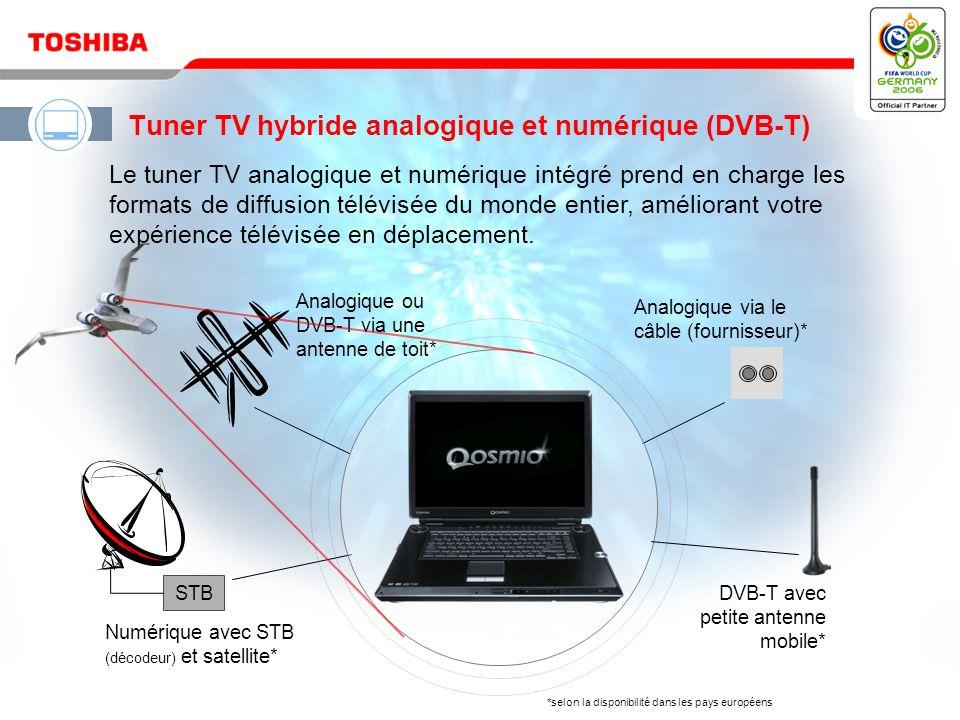 Mai 200611 / Qosmio G30 HD DVD Un téléviseur LCD Le tuner TV hybride (tuner TV analogique et numérique DVB-T) vous permet d enregistrer et de regarder vos émissions de télévision préférées en appuyant sur un seul bouton Les puissantes capacités de traitement vidéo de QosmioEngine garantissent une expérience visuelle haute qualité.