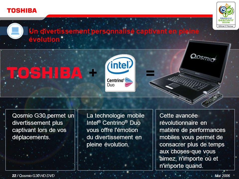 Mai 200621 / Qosmio G30 HD DVD Dernière technologie mobile Intel ® Centrino ® Duo avec processeur bicœur puissant Deux disques durs avec prise en char