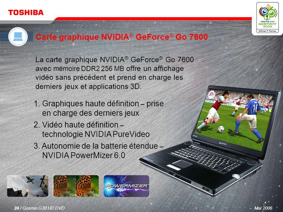Mai 200623 / Qosmio G30 HD DVD Prise en charge Toshiba RAID Résumé des fonctions et avantages Prise en charge de RAID-1 L utilisateur peut poursuivre ses activités sans temps d indisponibilité même en cas de panne d un disque dur (informatique fiable grâce à la technologie RAID-1).