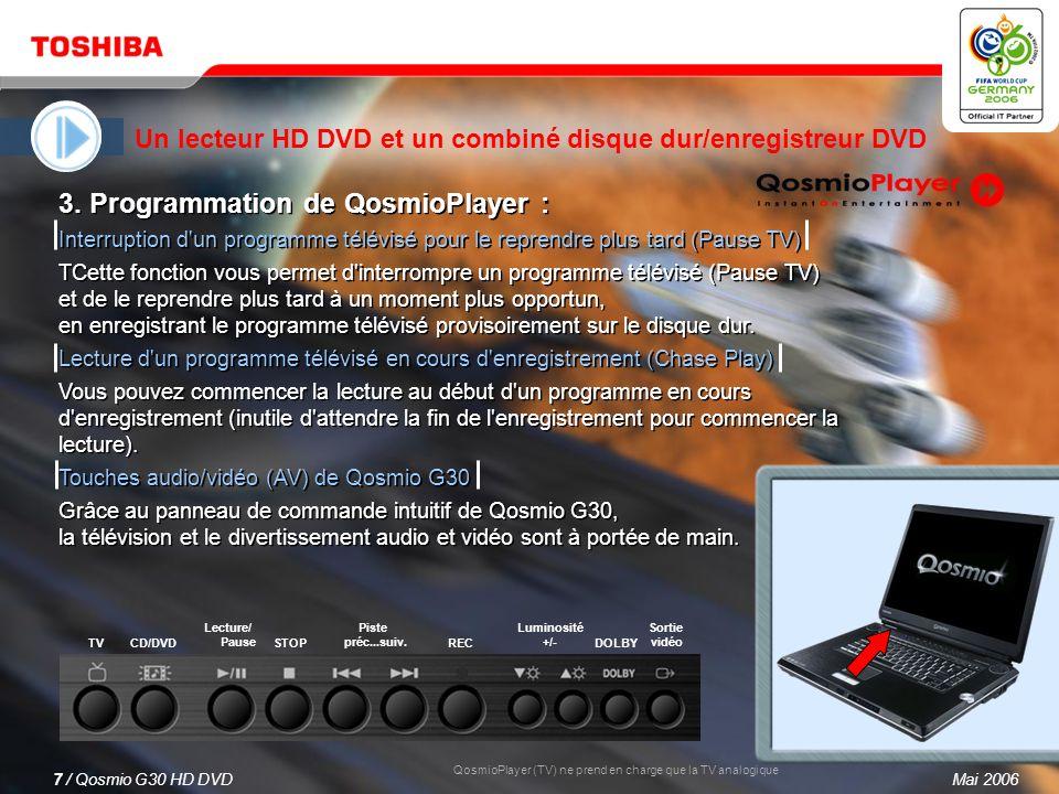 Mai 20066 / Qosmio G30 HD DVD 1. Fonction TV de QosmioPlayer : Cette interface graphique intuitive contourne le système d'exploitation Windows ® au dé