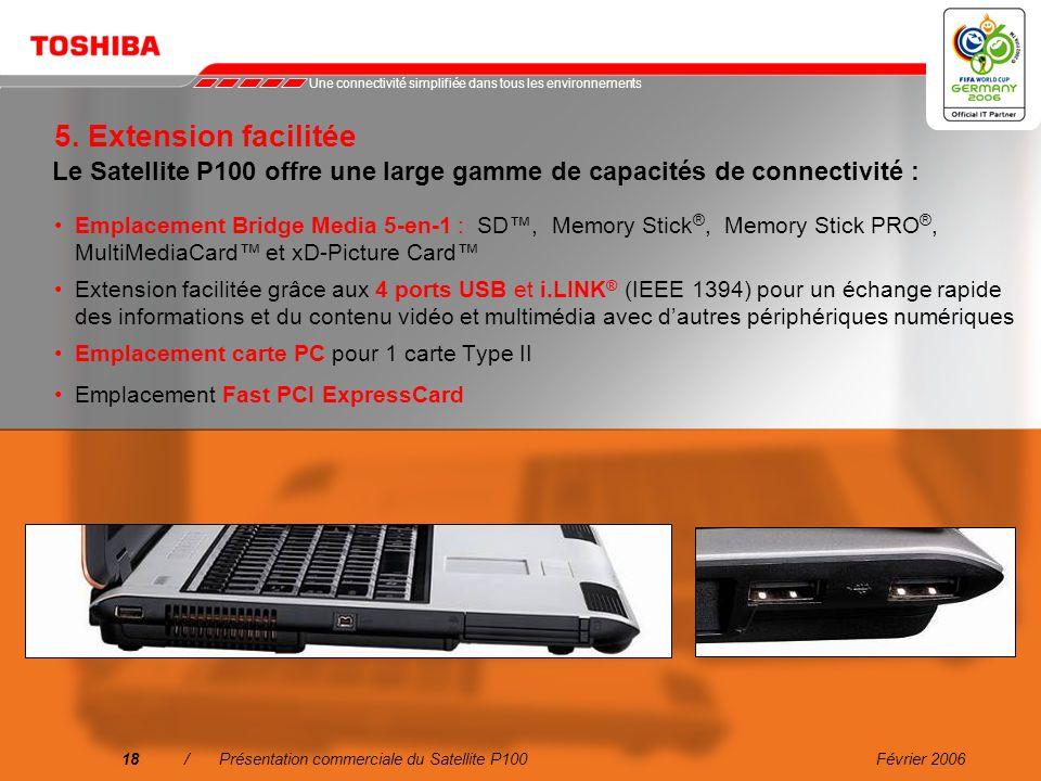 Février 200617/Présentation commerciale du Satellite P100 LAN sans fil bimode 802.11a/b/g intégré Port LAN Gigabit Ethernet 10/100/1000 pour se connec