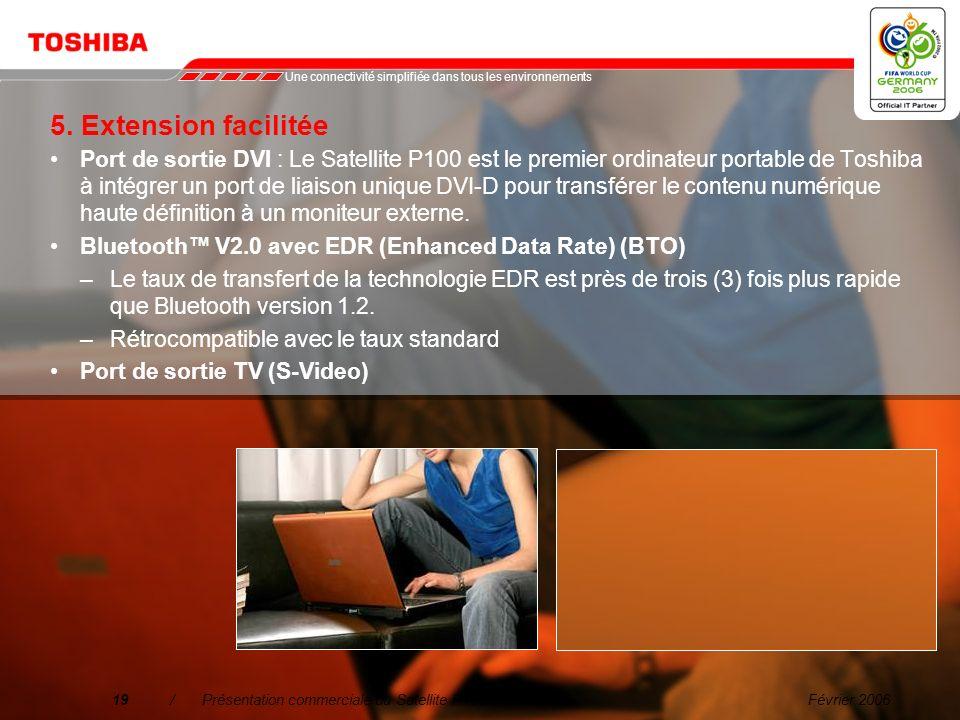 Février 200618/Présentation commerciale du Satellite P100 5. Extension facilitée Emplacement Bridge Media 5-en-1 : SD, Memory Stick ®, Memory Stick PR