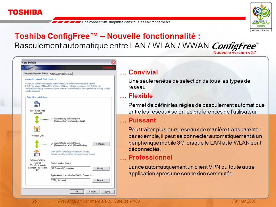 Février 200624/Présentation commerciale du Satellite P100 Toshiba ConfigFree La connexion à un réseau na jamais été aussi simple !...Facilité de reche