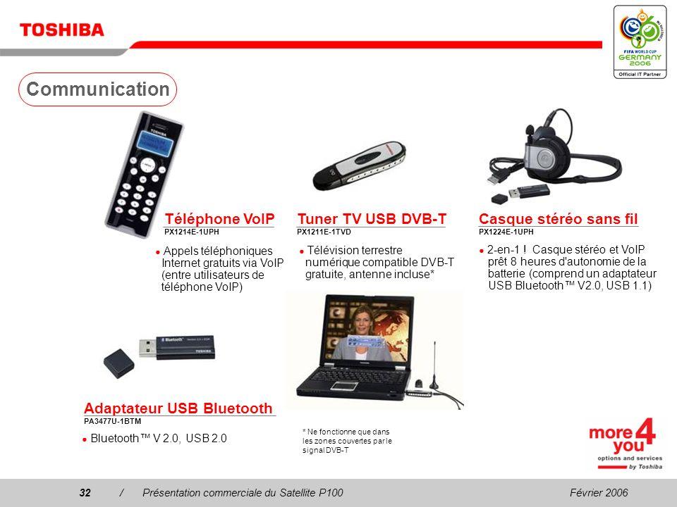 Février 200631/Présentation commerciale du Satellite P100 Mémoire DDR2 PC2-4300 (533 MHz) 256 Mo/512 Mo/1 Go PA3389U-2M25 (256 Mo, 533 MHz)PA3499U-1M2