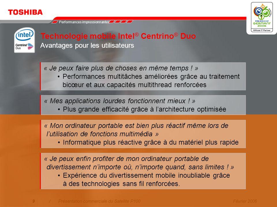 Février 20068/Présentation commerciale du Satellite P100 Mémoire DDR-2 bicanal Composant graphique Calistoga Intel ® Minicarte Golan/ Muroc -Composant