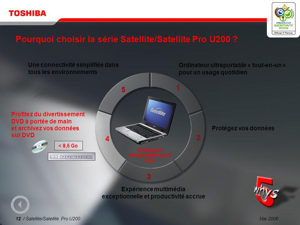 Mai 200611 / Satellite/Satellite Pro U200 Effets de son surround virtuel SRS ® TruSurround XT et SRS ® WOW Garantit un niveau sonore plus « large » et plus dynamique.