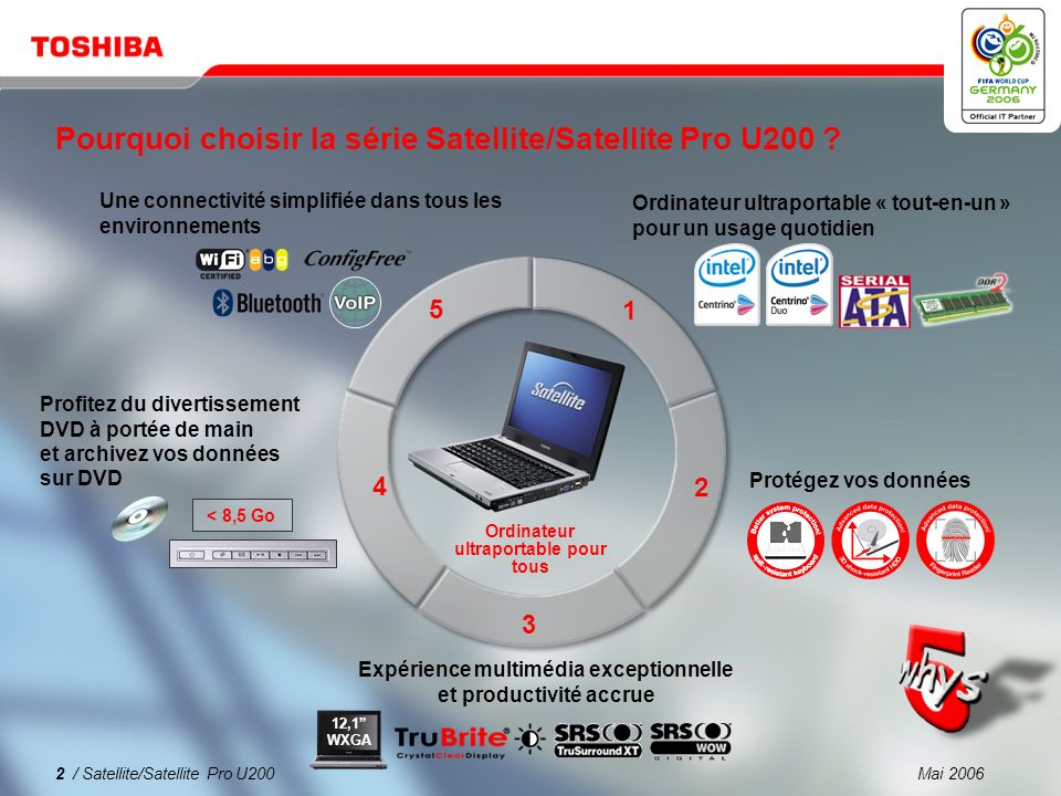 Mai 200622 / Satellite/Satellite Pro U200 Mémoire 256/512 Mo/1 Go PC2-4300 DDR2 (533 MHz) PA3389U-2M25 (256 Mo) PA3412U-2M51 (512 Mo) PA3411U-2M1G (1 Go) Mini disque dur 80/120 Go PX1217E-1G08 (80 Go, 2 Mo de cache) PX1283E-1G08 (80 Go, 8 Mo de cache) PX1282E-1G12 (120 Go, 8 Mo de cache) Lecteur Flash USB 256/512 Mo/1/2 Go PX1260E-1M25 (256 Mo) PX1261E-1M51 (512 Mo) PX1262E-1M1G (1 Go) PX1263E-1M2G (2 Go) Disque dur 160/250/320 Go PX1219E-1G16 (160 Go) PX1220E-1G25 (250 Go) PX1223E-1G32 (320 Go) Disque dur externe 3,5 , 7 200 tpm Disque dur externe 2,5 , 5 400 tpm Maximisez les performances de votre ordinateur portable pour une meilleure productivité Plug & Play simple et rapide, USB 2.0 haute vitesse Gigastick – 4 Go PX1241E-1G04 Disque dur 0,85 , 3 600 tpm Lecteurs Extension