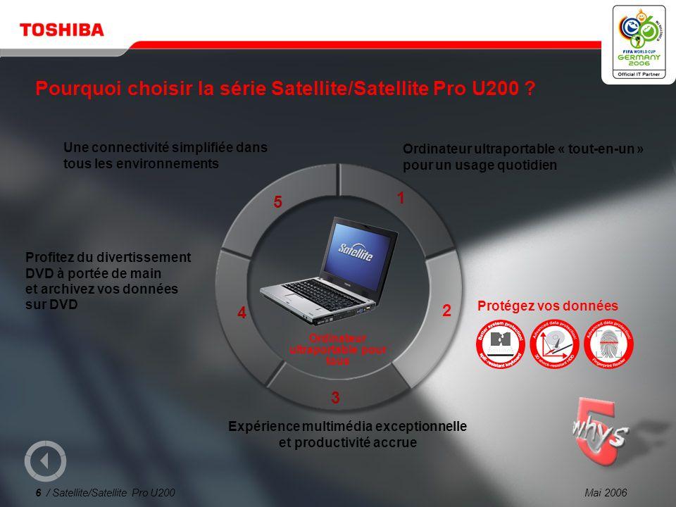 Mai 20066 / Satellite/Satellite Pro U200 1 2 3 4 5 Pourquoi choisir la série Satellite/Satellite Pro U200 .