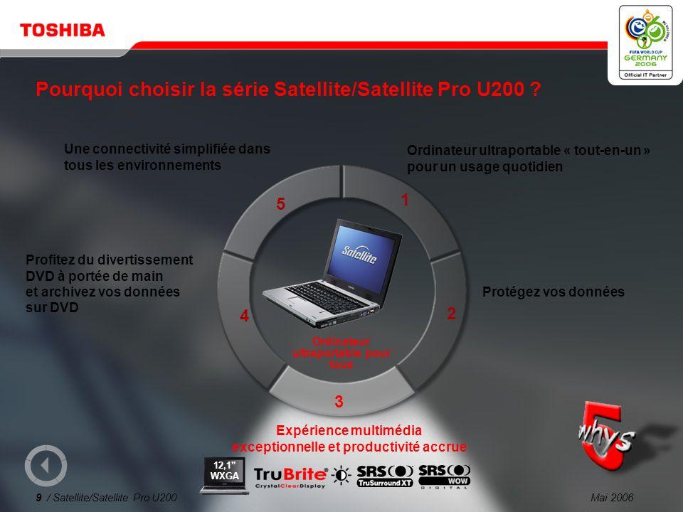 Mai 200619 / Satellite/Satellite Pro U200 Options d utilisation sur un bureau Communication Sacoches de transport Services Lecteurs Connectivité Extension Alimentation Satellite/Satellite Pro U200