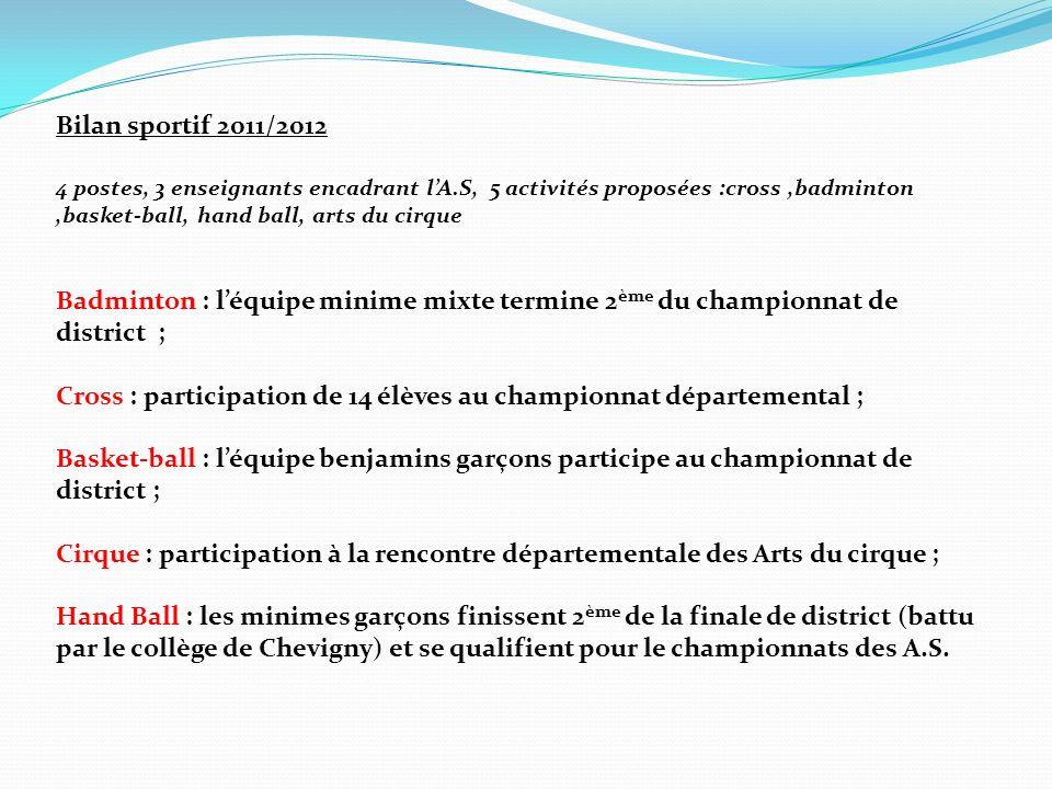 Bilan sportif 2011/2012 4 postes, 3 enseignants encadrant lA.S, 5 activités proposées :cross,badminton,basket-ball, hand ball, arts du cirque Badminto