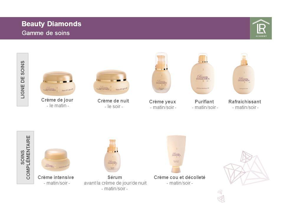 Beauty Diamonds Gamme de soins Crème de jour - le matin - Crème de nuit - le soir - Crème yeux - matin/soir - Purifiant - matin/soir - Rafraichissant