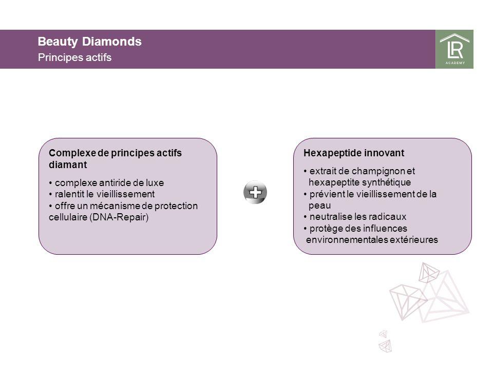 Beauty Diamonds Principes actifs Complexe de principes actifs diamant complexe antiride de luxe ralentit le vieillissement offre un mécanisme de prote