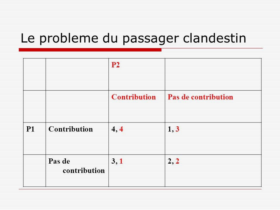 Le probleme du passager clandestin P2 ContributionPas de contribution P1Contribution4, 41, 3 Pas de contribution 3, 12, 2