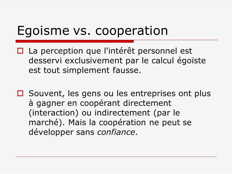 Egoisme vs.