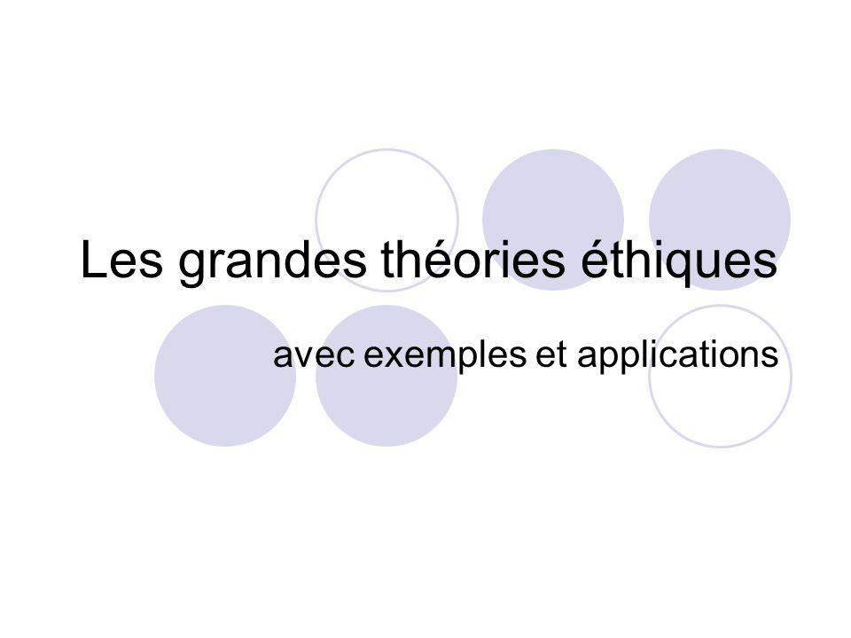 Les grandes théories éthiques avec exemples et applications