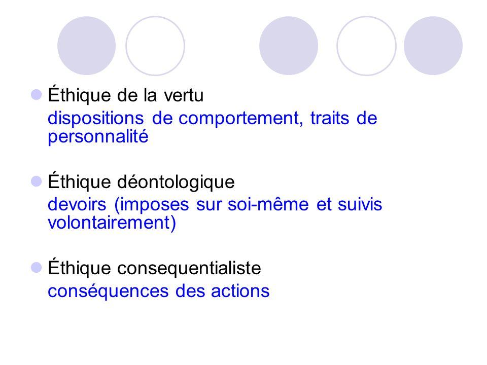 Éthique de la vertu dispositions de comportement, traits de personnalité Éthique déontologique devoirs (imposes sur soi-même et suivis volontairement)
