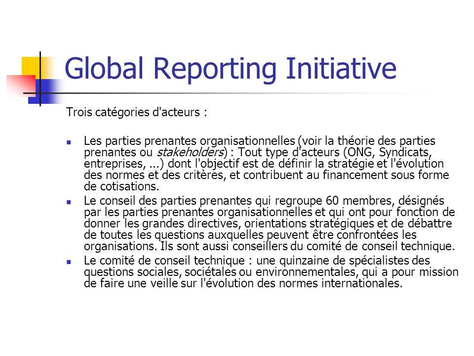 Global Reporting Initiative Trois catégories d'acteurs : Les parties prenantes organisationnelles (voir la théorie des parties prenantes ou stakeholde