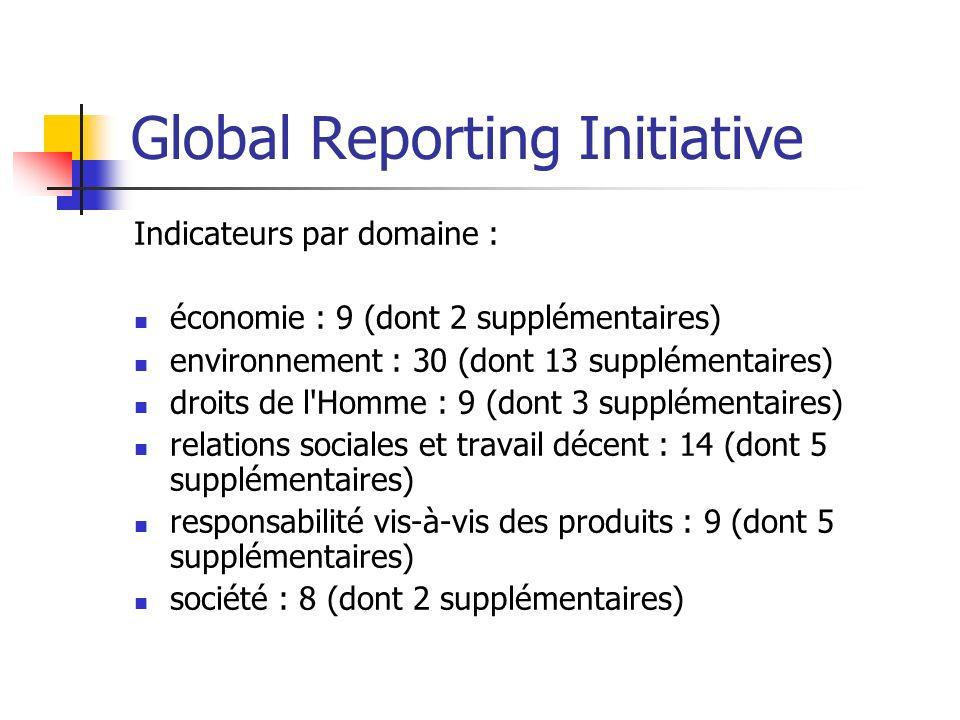 Global Reporting Initiative Indicateurs par domaine : économie : 9 (dont 2 supplémentaires) environnement : 30 (dont 13 supplémentaires) droits de l'H