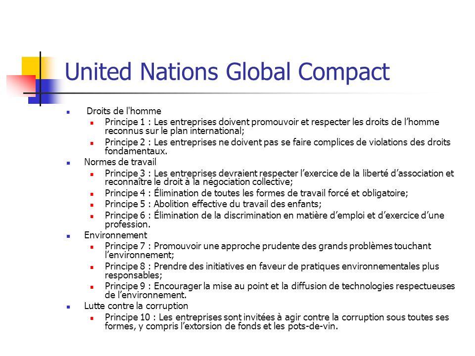 United Nations Global Compact Droits de l'homme Principe 1 : Les entreprises doivent promouvoir et respecter les droits de lhomme reconnus sur le plan