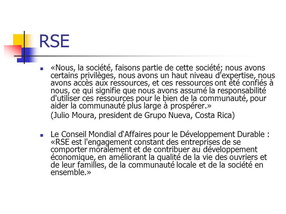 RSE «Nous, la société, faisons partie de cette société; nous avons certains privilèges, nous avons un haut niveau d'expertise, nous avons accès aux re