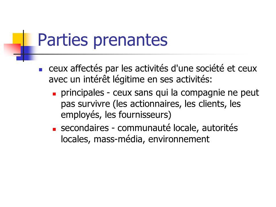 Parties prenantes ceux affectés par les activités d'une société et ceux avec un intérêt légitime en ses activités: principales - ceux sans qui la comp