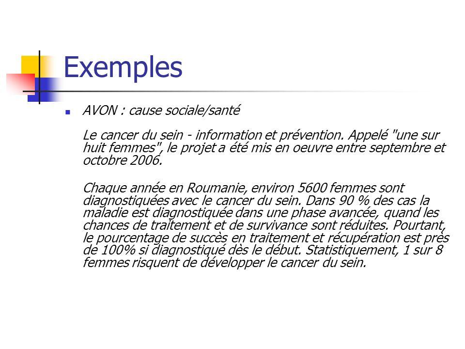 Exemples AVON : cause sociale/santé Le cancer du sein - information et prévention. Appelé