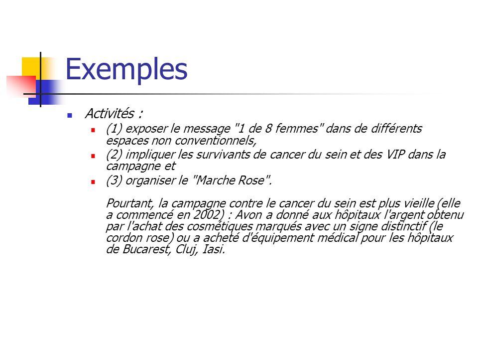 Exemples Activités : (1) exposer le message