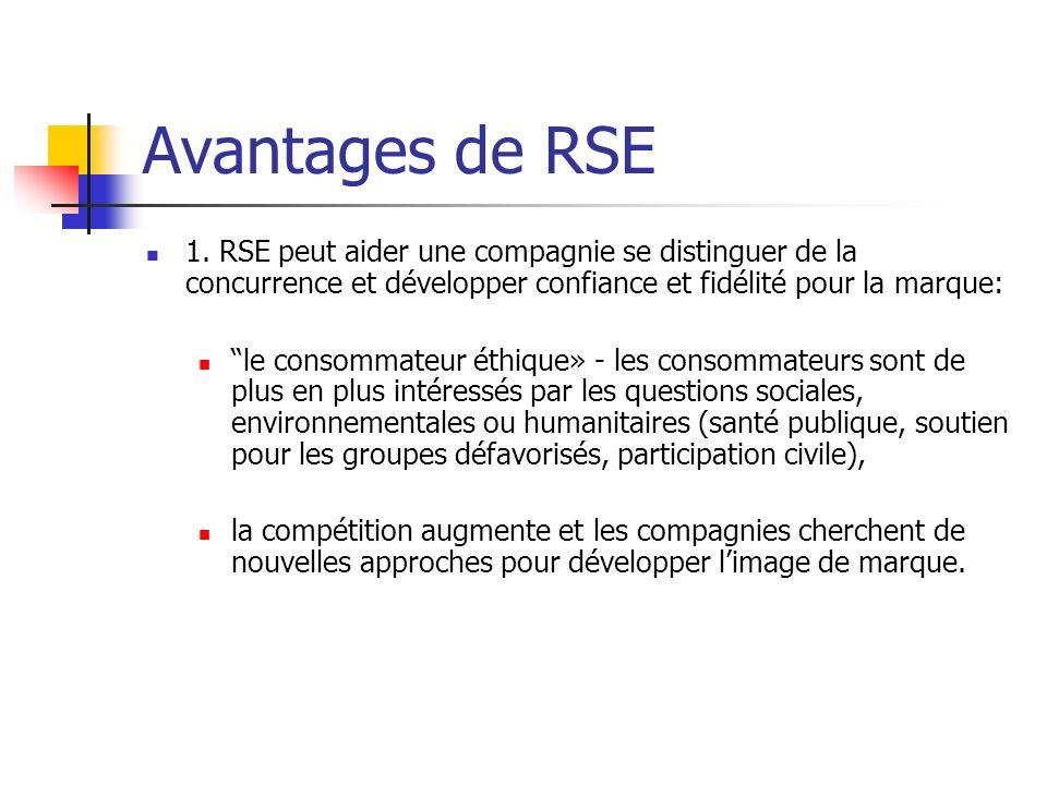 Avantages de RSE 1. RSE peut aider une compagnie se distinguer de la concurrence et développer confiance et fidélité pour la marque: le consommateur é