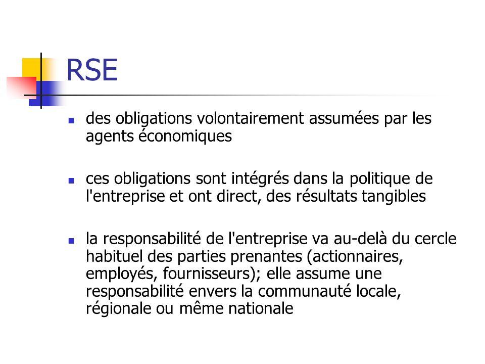 RSE des obligations volontairement assumées par les agents économiques ces obligations sont intégrés dans la politique de l'entreprise et ont direct,