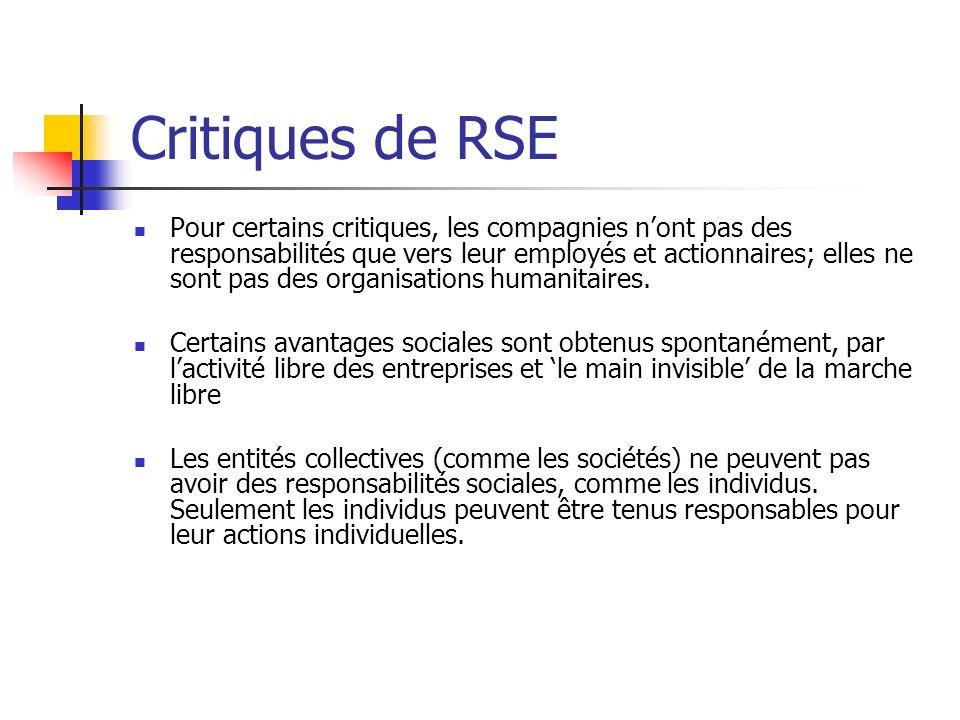 Critiques de RSE Pour certains critiques, les compagnies nont pas des responsabilités que vers leur employés et actionnaires; elles ne sont pas des or