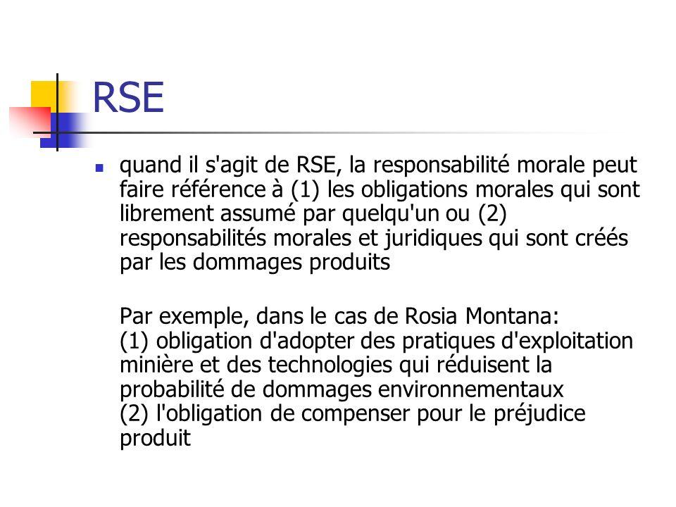 RSE quand il s'agit de RSE, la responsabilité morale peut faire référence à (1) les obligations morales qui sont librement assumé par quelqu'un ou (2)
