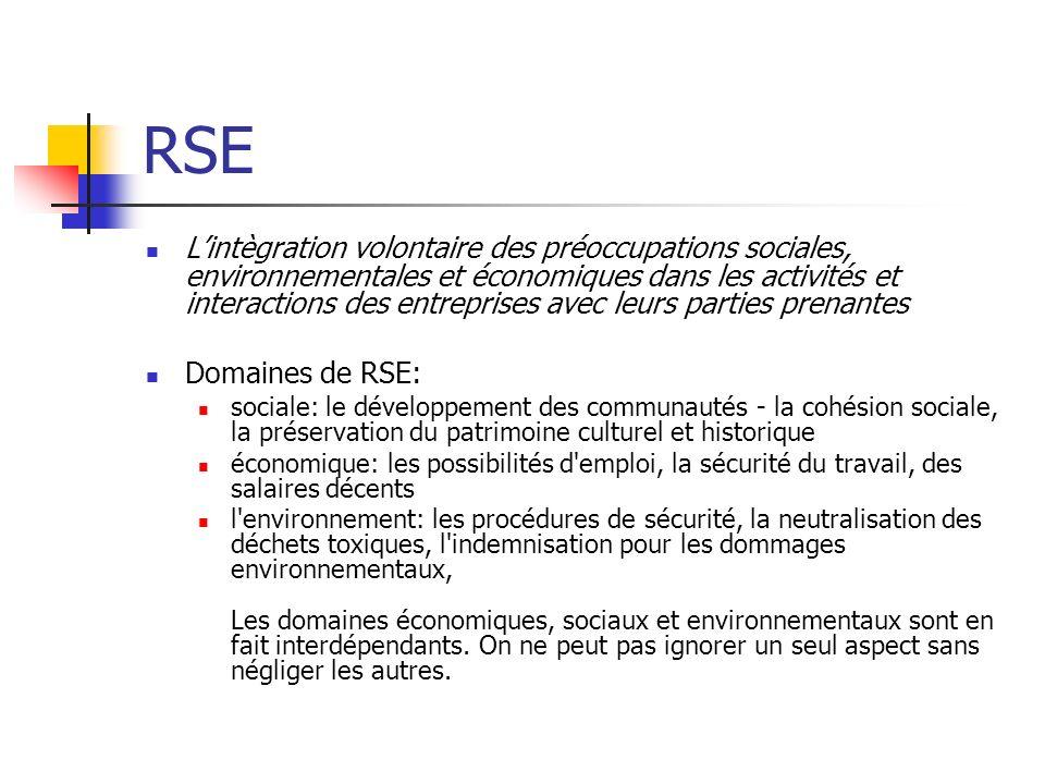RSE Lintègration volontaire des préoccupations sociales, environnementales et économiques dans les activités et interactions des entreprises avec leur