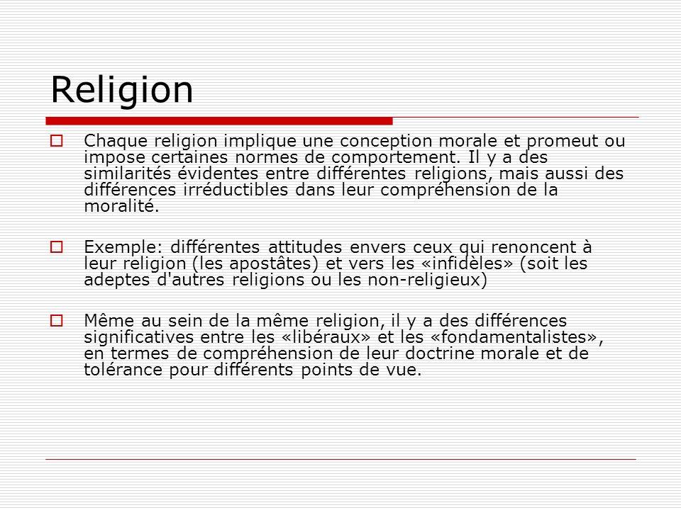 Religion Si la moralité était strictement confiné à la religion, seulement les personnes religieuses serait véritablement morales.