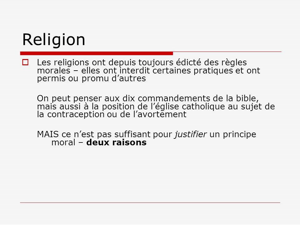 Religion 1.
