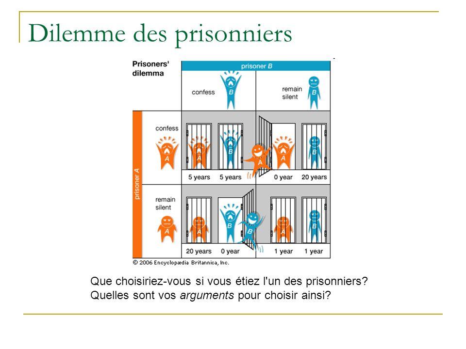 Dilemme des prisonniers Que choisiriez-vous si vous étiez l'un des prisonniers? Quelles sont vos arguments pour choisir ainsi?