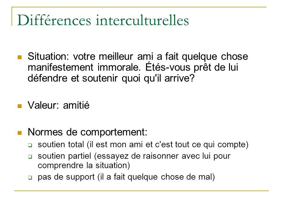 Différences interculturelles Situation: votre meilleur ami a fait quelque chose manifestement immorale.