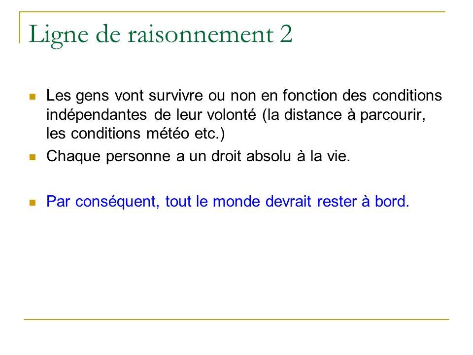 Ligne de raisonnement 2 Les gens vont survivre ou non en fonction des conditions indépendantes de leur volonté (la distance à parcourir, les conditions météo etc.) Chaque personne a un droit absolu à la vie.