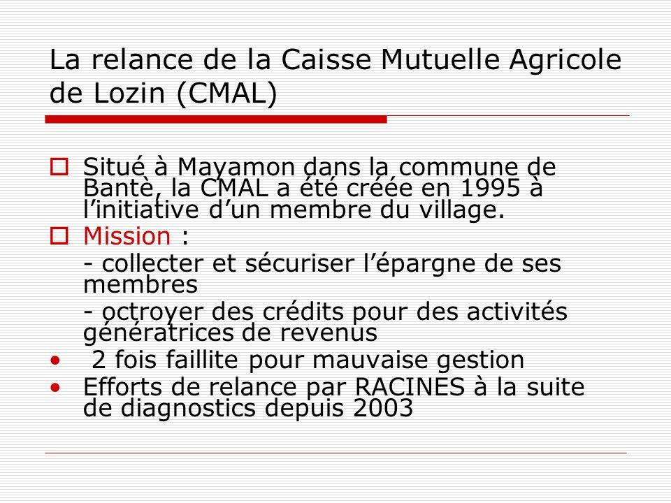 La relance de la Caisse Mutuelle Agricole de Lozin (CMAL) Situé à Mayamon dans la commune de Bantè, la CMAL a été créée en 1995 à linitiative dun membre du village.