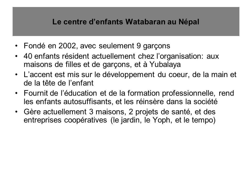 Le centre denfants Watabaran au Népal Fondé en 2002, avec seulement 9 garçons 40 enfants résident actuellement chez lorganisation: aux maisons de filles et de garçons, et à Yubalaya Laccent est mis sur le développement du coeur, de la main et de la tête de lenfant Fournit de léducation et de la formation professionnelle, rend les enfants autosuffisants, et les réinsère dans la société Gère actuellement 3 maisons, 2 projets de santé, et des entreprises coopératives (le jardin, le Yoph, et le tempo)