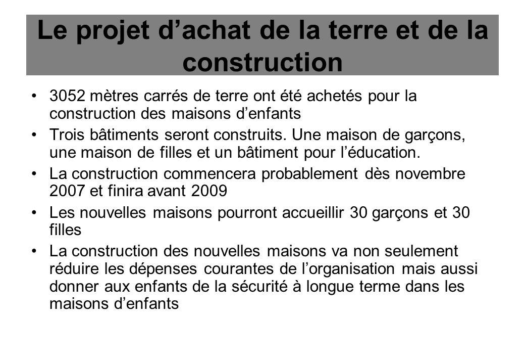 Le projet dachat de la terre et de la construction 3052 mètres carrés de terre ont été achetés pour la construction des maisons denfants Trois bâtiments seront construits.