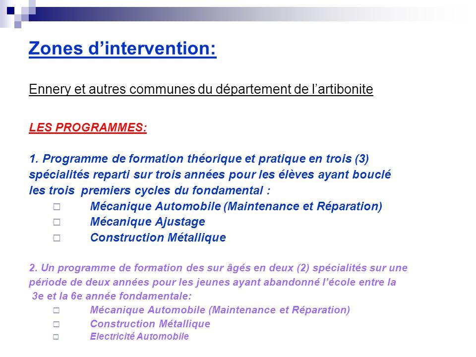 Zones dintervention: Ennery et autres communes du département de lartibonite LES PROGRAMMES: 1. Programme de formation théorique et pratique en trois