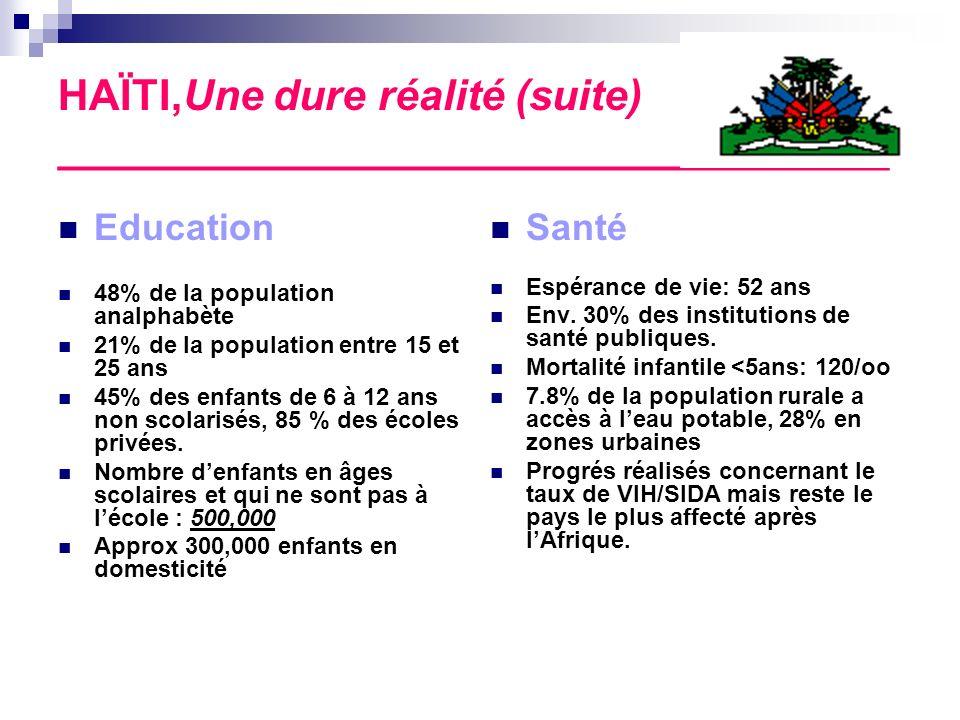 PRODEVA / Domaines dintervention EDUCATION DÉVELOPPEMENT COMMUNAUTAIRE ___________________________________ Éducation, 3 Volets: - Scolarisation des enfants - Formation professionnelle de jeunes - Santé scolaire