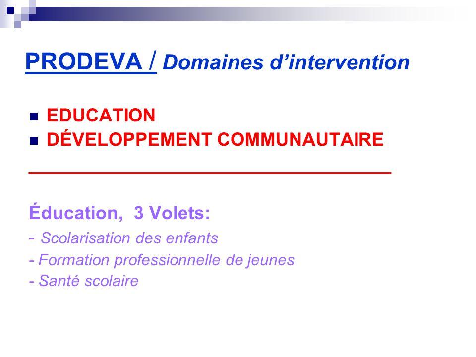 PRODEVA / Domaines dintervention EDUCATION DÉVELOPPEMENT COMMUNAUTAIRE ___________________________________ Éducation, 3 Volets: - Scolarisation des en