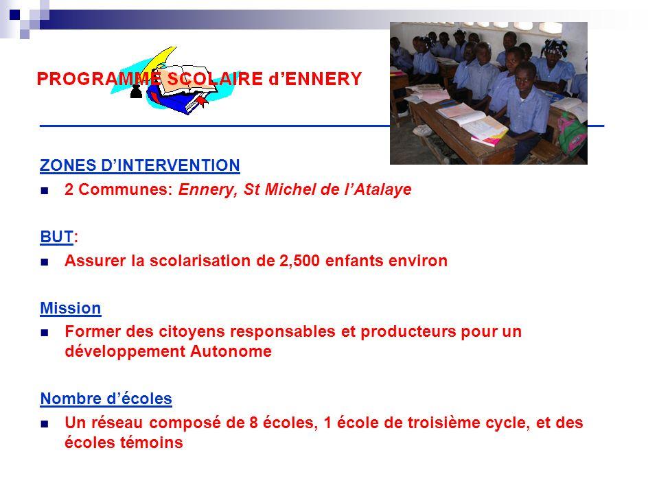 ______________________________________________________________ ZONES DINTERVENTION 2 Communes: Ennery, St Michel de lAtalaye BUT: Assurer la scolarisation de 2,500 enfants environ Mission Former des citoyens responsables et producteurs pour un développement Autonome Nombre décoles Un réseau composé de 8 écoles, 1 école de troisième cycle, et des écoles témoins