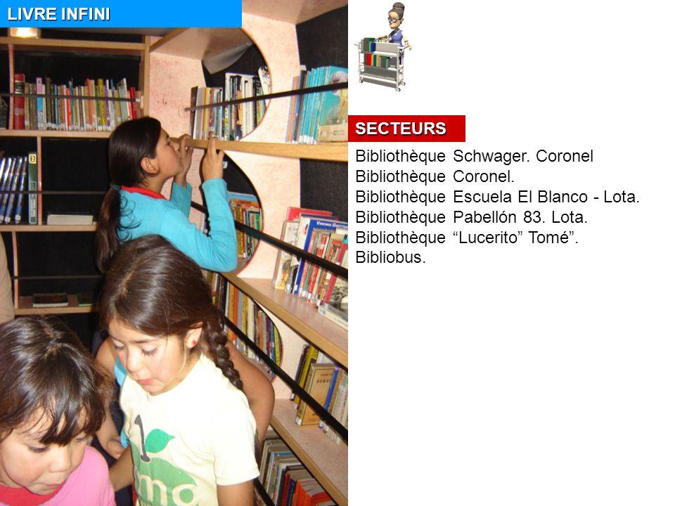 LIVRE INFINI SECTEURS Bibliothèque Schwager. Coronel Bibliothèque Coronel.