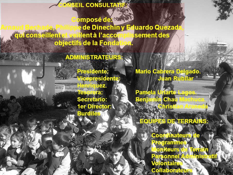 CONSEIL CONSULTATIF: Composé de: Arnaud Bechade, Philippe de Dinechin y Eduardo Quezada, qui conseillent et veillent à laccomplissement des objectifs de la Fondation.