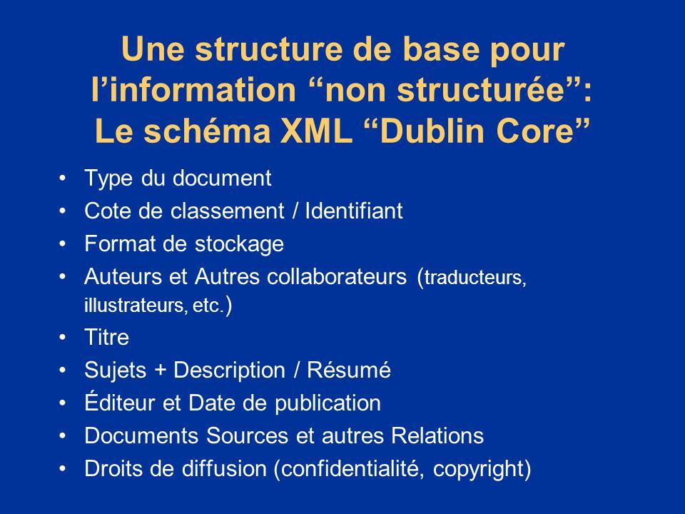 « Contrats » d exécution de transactions entre des systèmes informatiques disparates « contrats » bilatéraux ou multilatéraux exprimés selon la termin