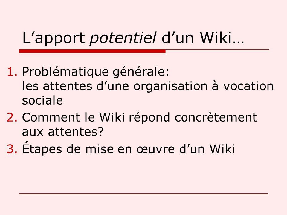 Lapport potentiel dun Wiki… 1.Problématique générale: les attentes dune organisation à vocation sociale 2.Comment le Wiki répond concrètement aux attentes.